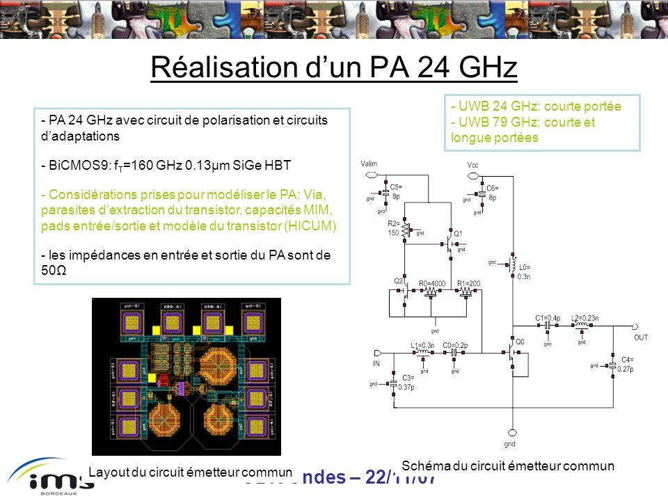 Réalisation d'un PA 24 GHz