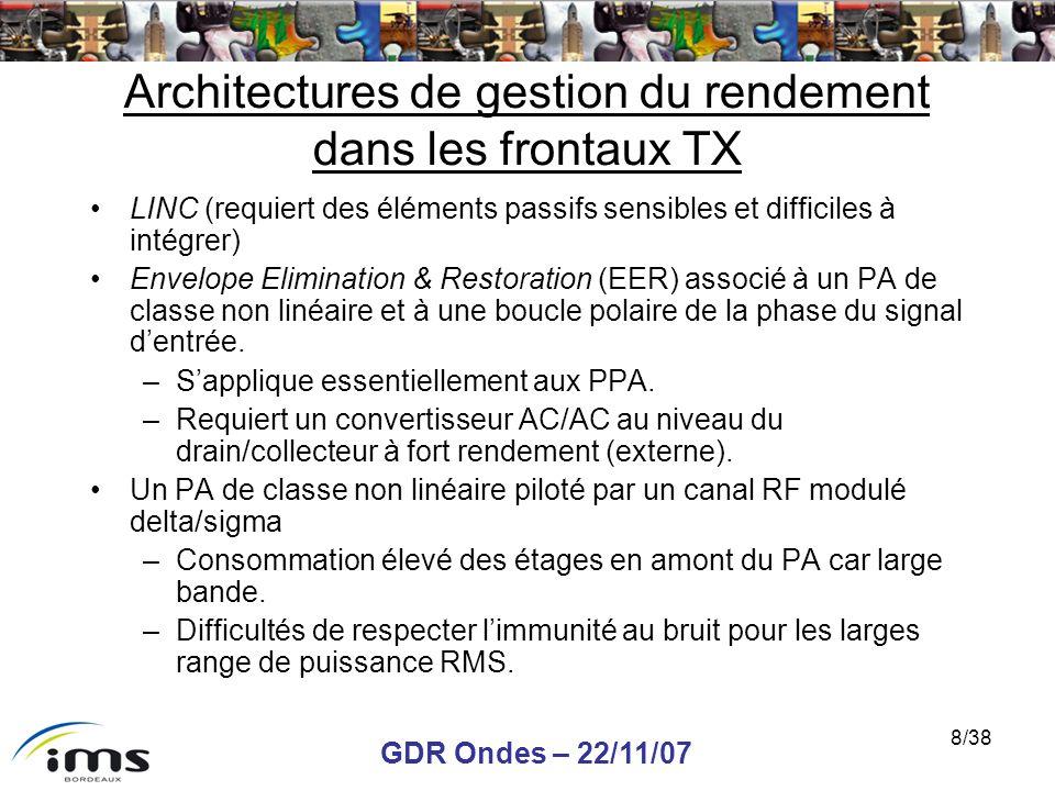 Architectures de gestion du rendement dans les frontaux TX