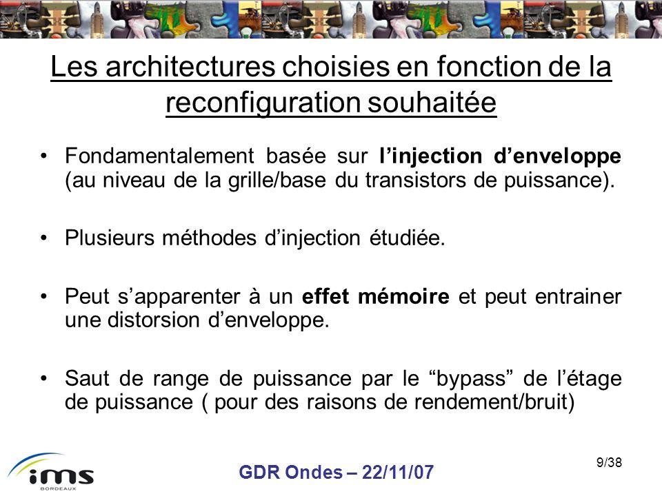 Les architectures choisies en fonction de la reconfiguration souhaitée