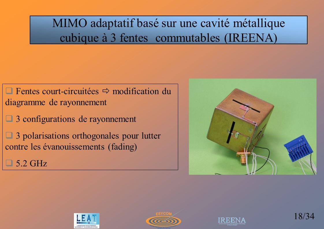 MIMO adaptatif basé sur une cavité métallique cubique à 3 fentes commutables (IREENA)