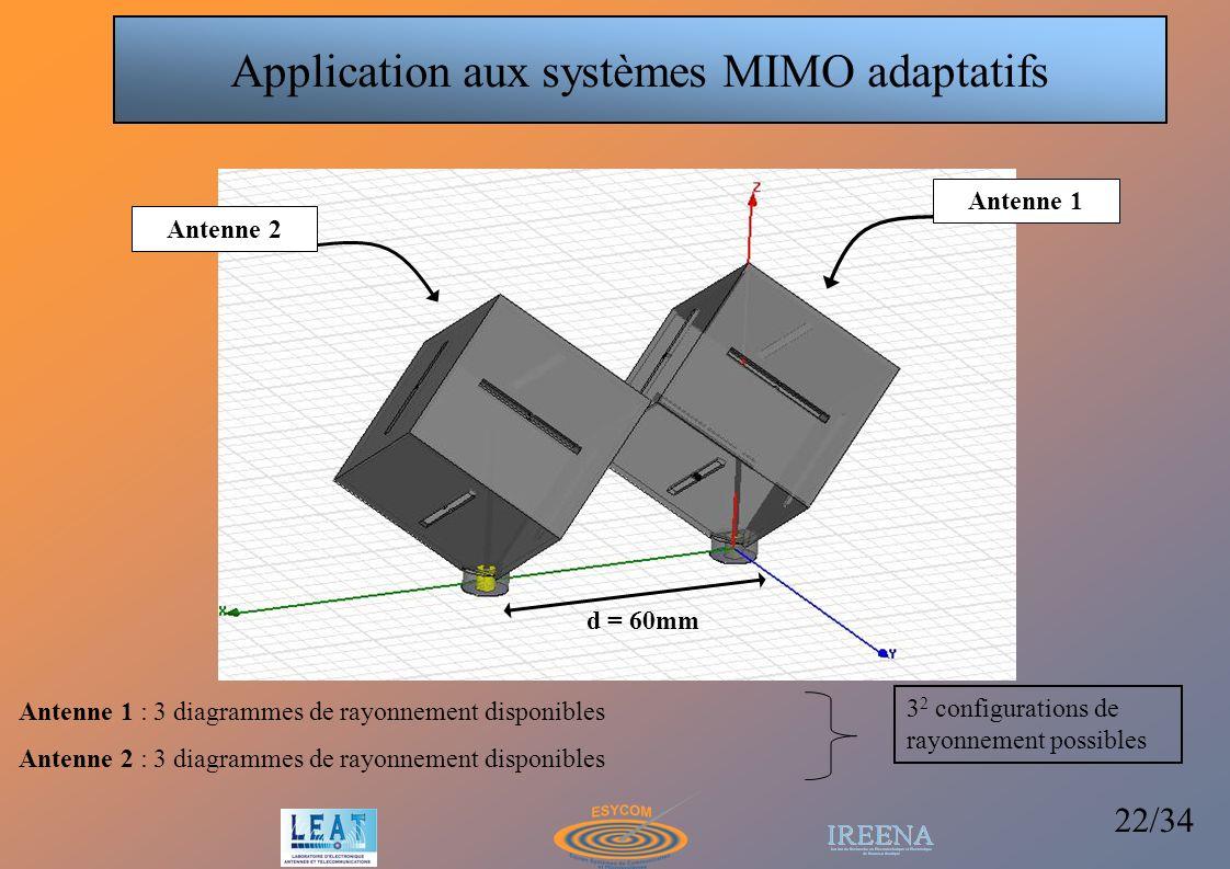 Application aux systèmes MIMO adaptatifs