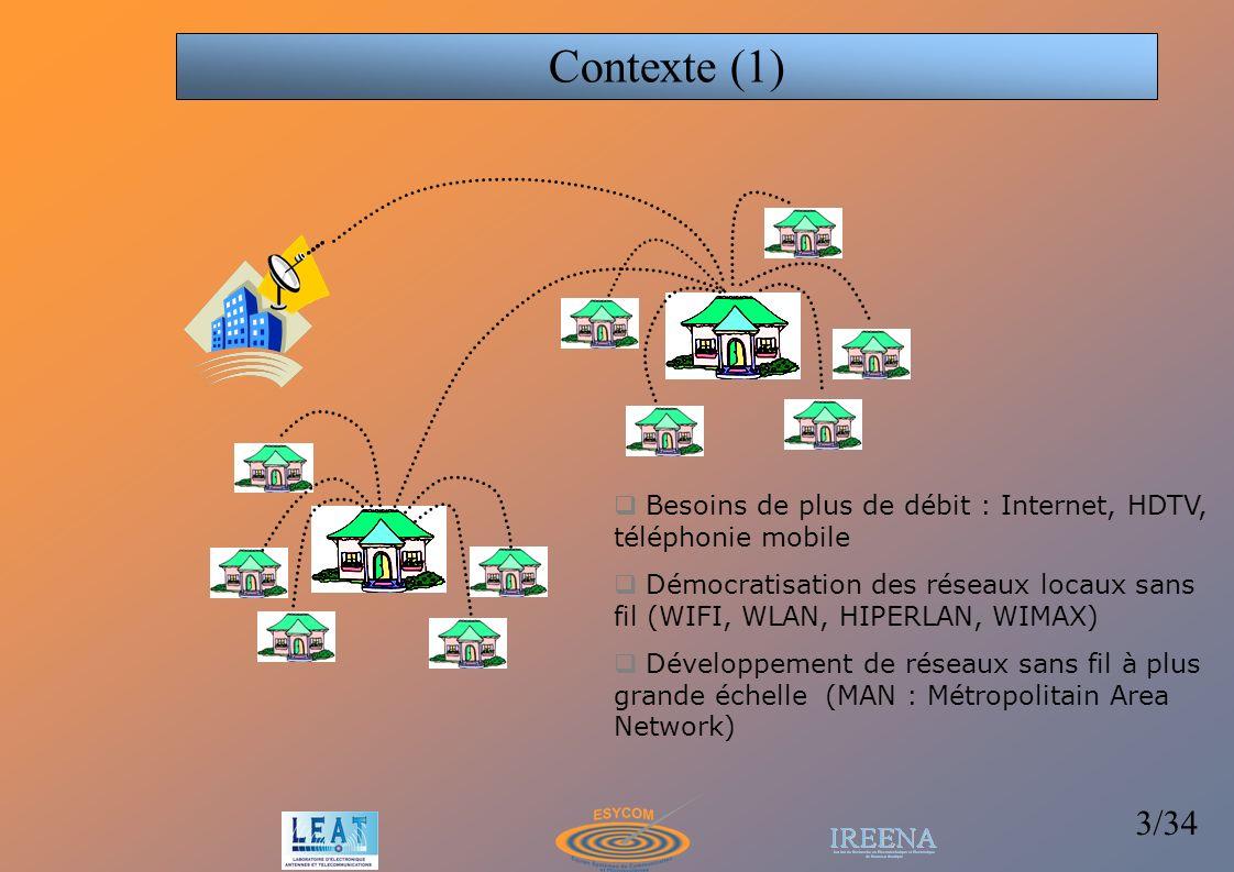 Contexte (1) Besoins de plus de débit : Internet, HDTV, téléphonie mobile. Démocratisation des réseaux locaux sans fil (WIFI, WLAN, HIPERLAN, WIMAX)