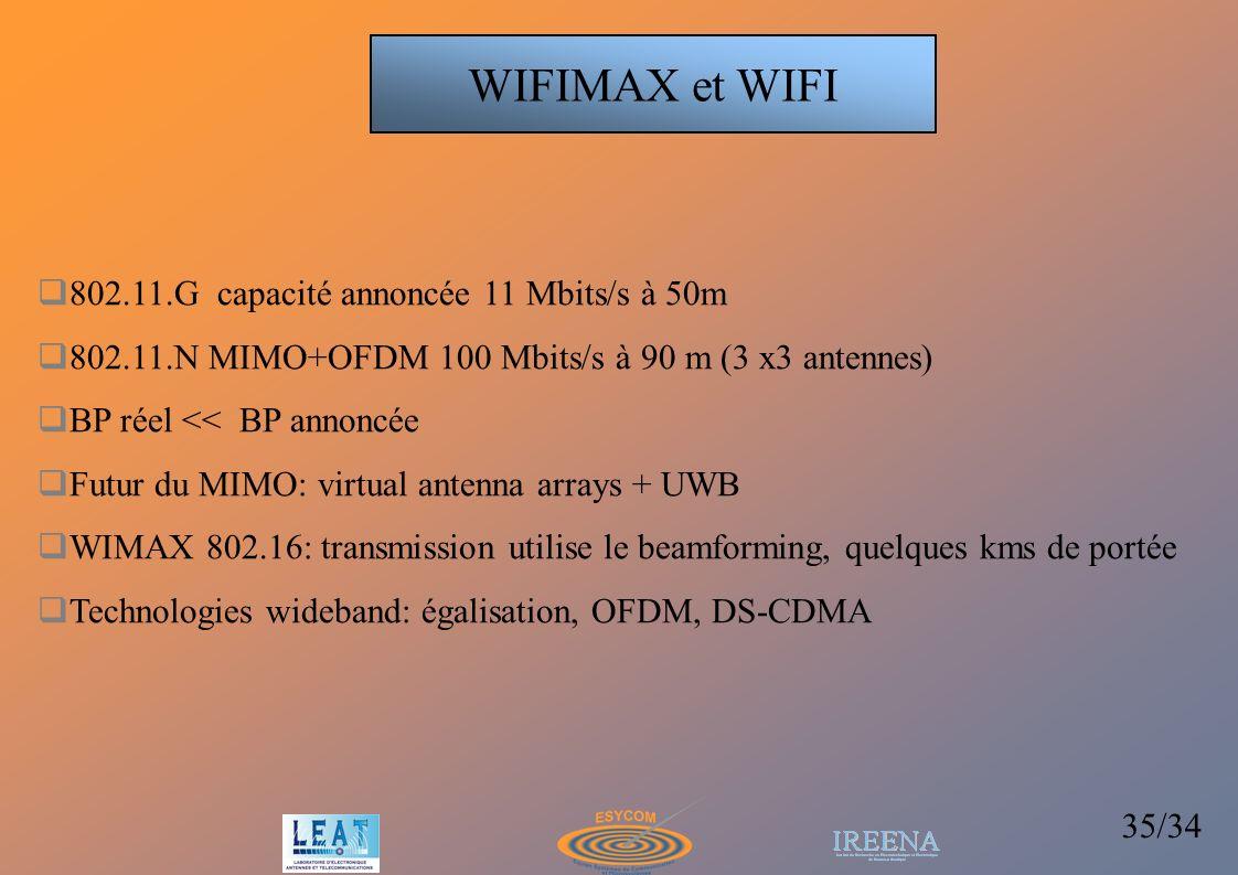 WIFIMAX et WIFI 802.11.G capacité annoncée 11 Mbits/s à 50m