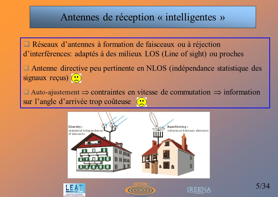 Antennes de réception « intelligentes »