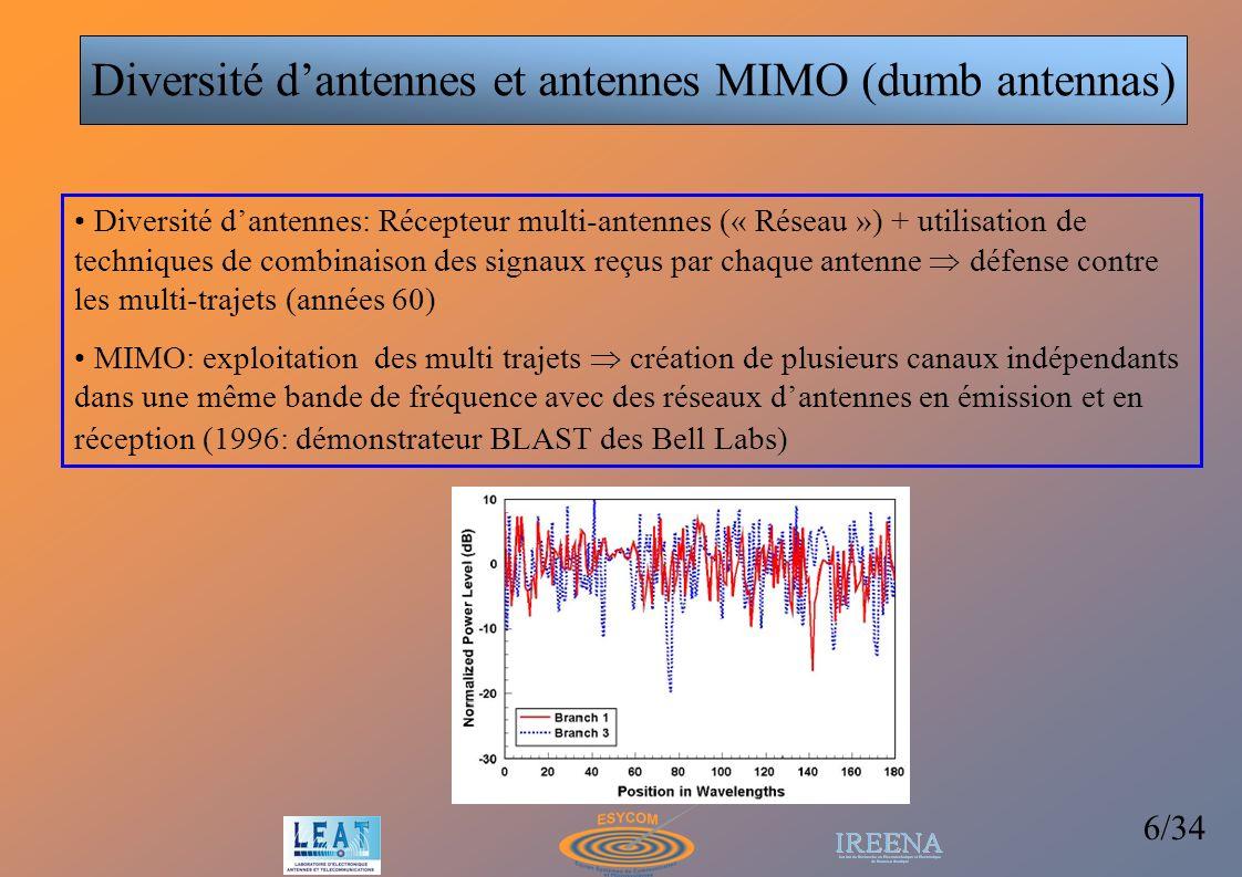 Diversité d'antennes et antennes MIMO (dumb antennas)