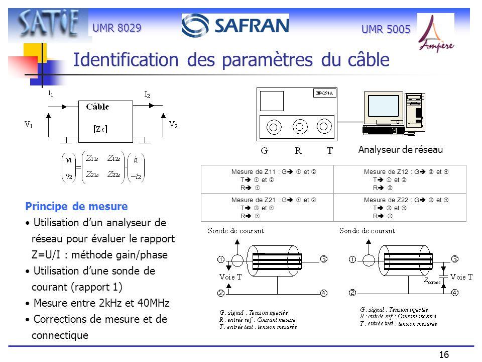 Identification des paramètres du câble