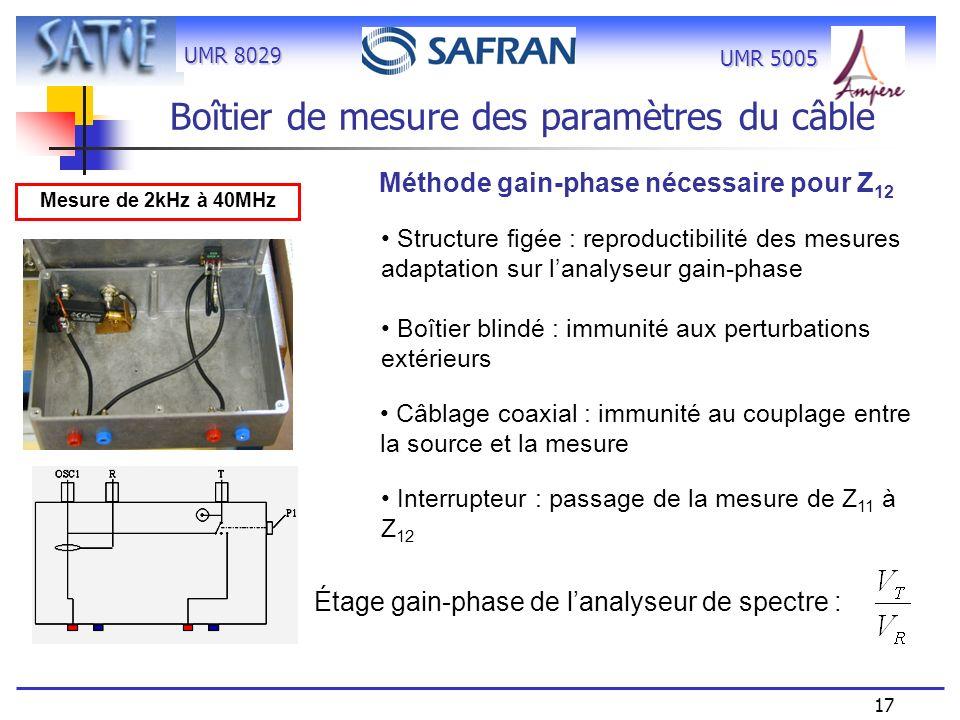 Boîtier de mesure des paramètres du câble