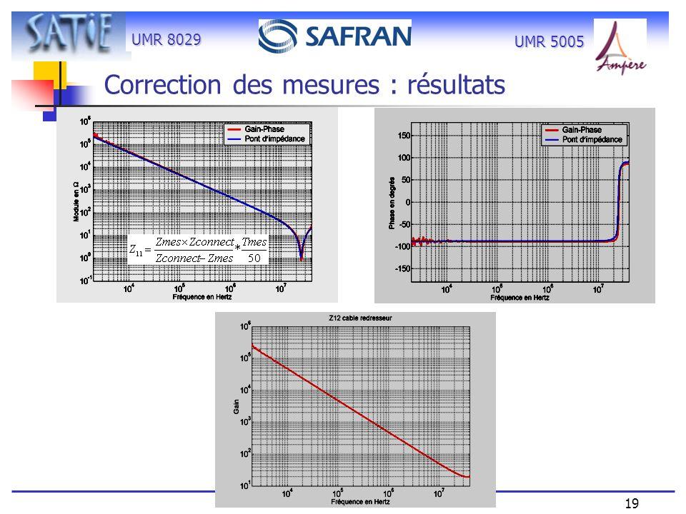 Correction des mesures : résultats