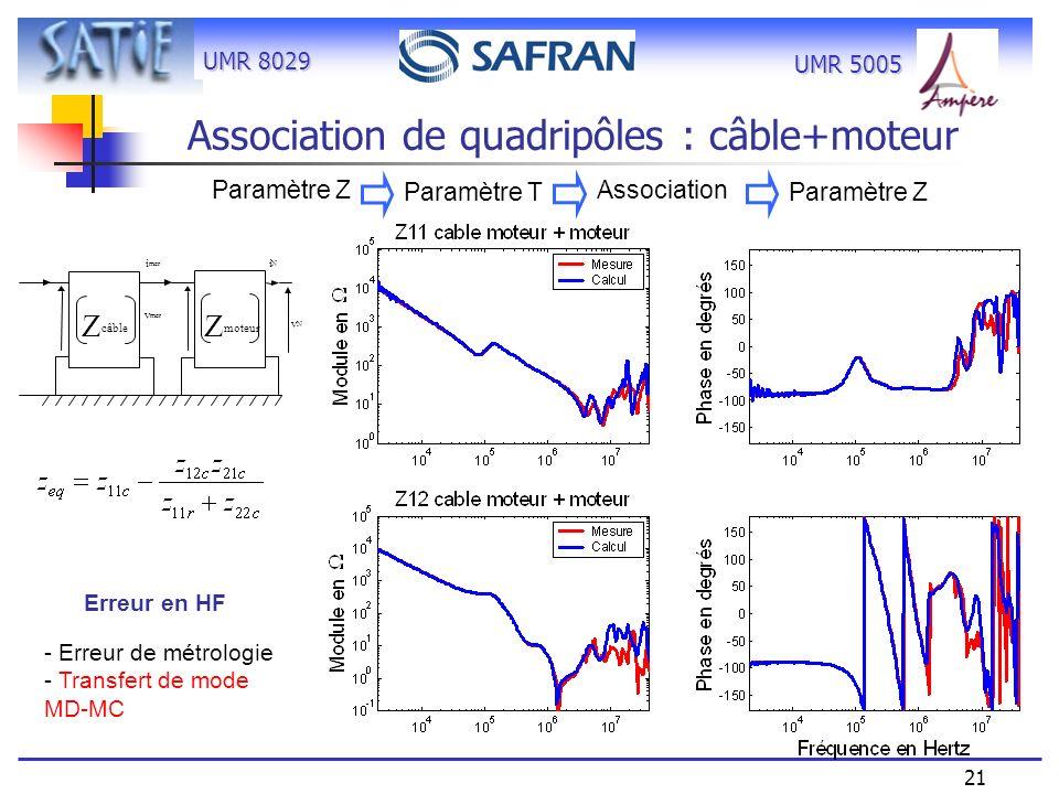 Association de quadripôles : câble+moteur