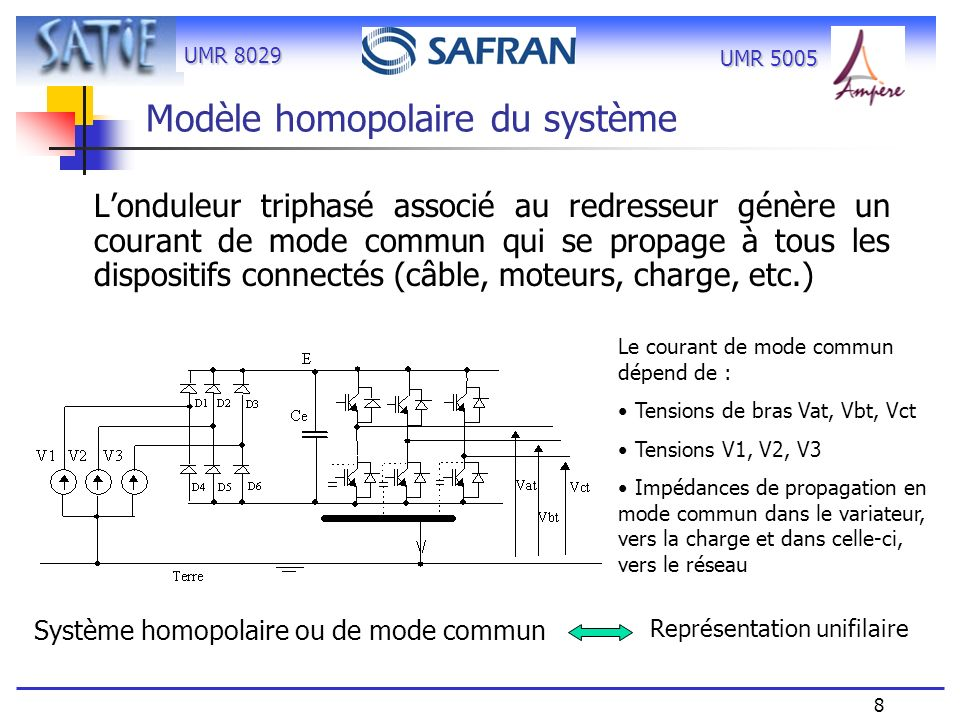 Modèle homopolaire du système