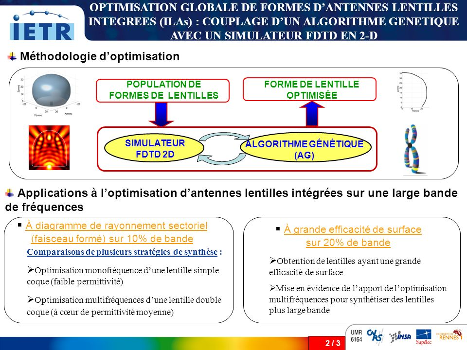 Méthodologie d'optimisation