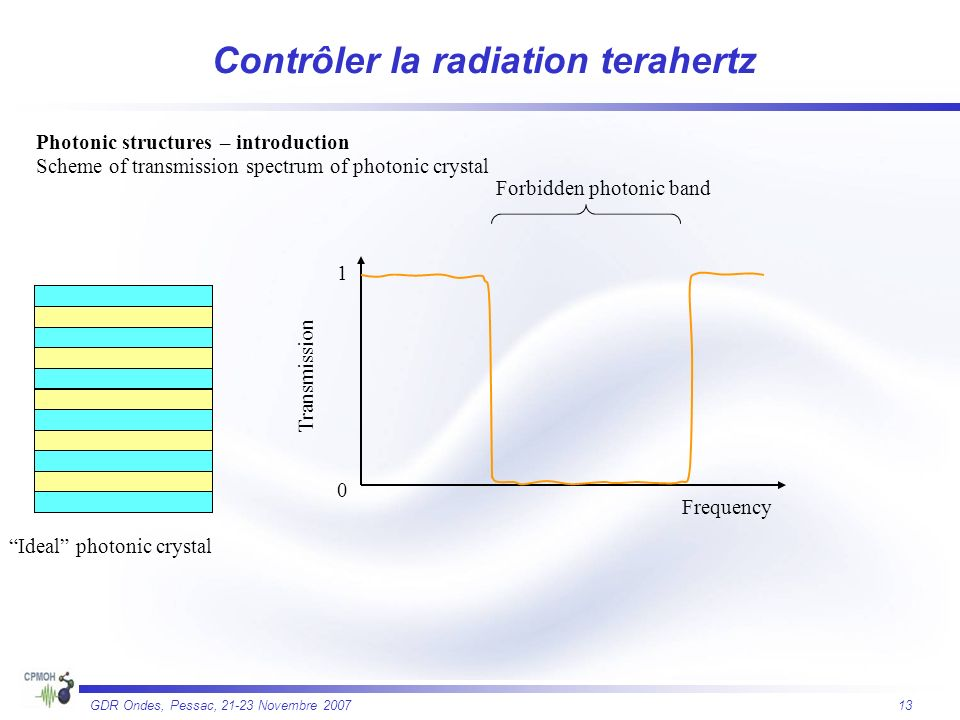 Contrôler la radiation terahertz