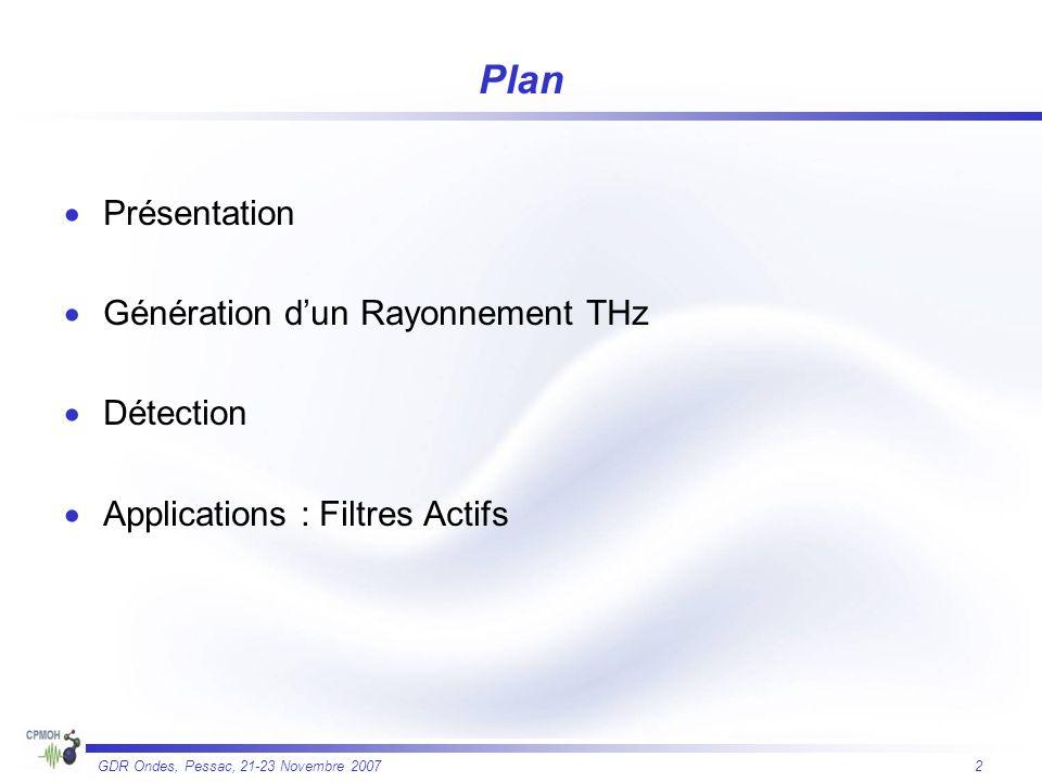 Plan Présentation Génération d'un Rayonnement THz Détection