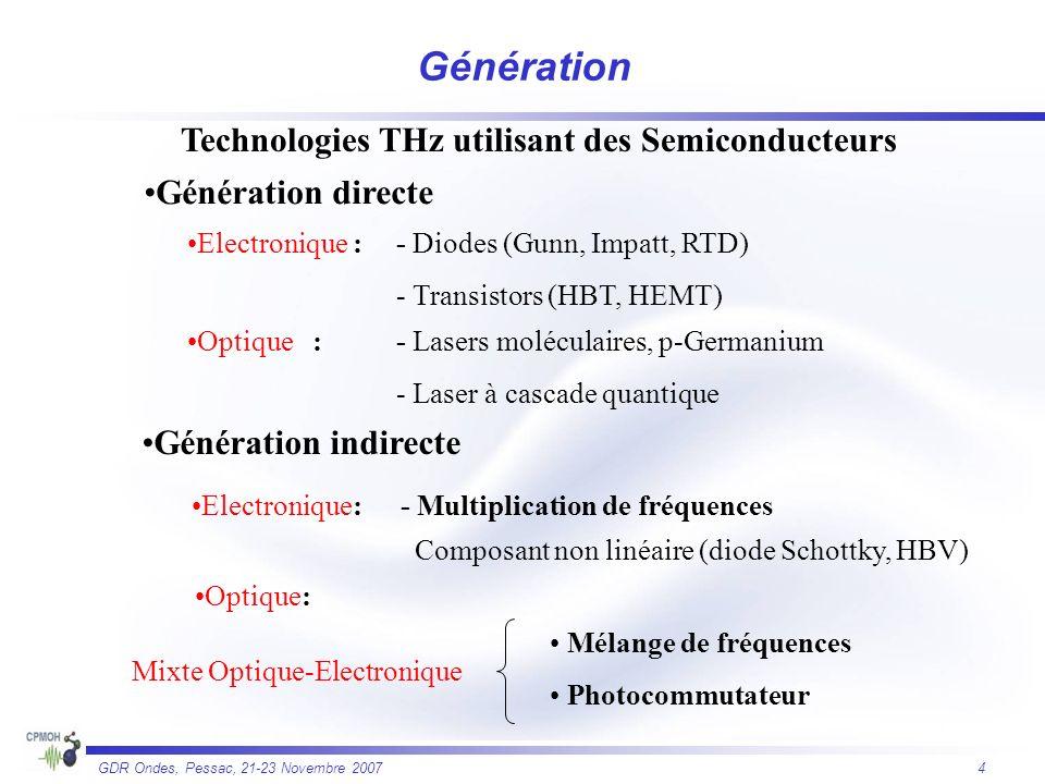 Technologies THz utilisant des Semiconducteurs