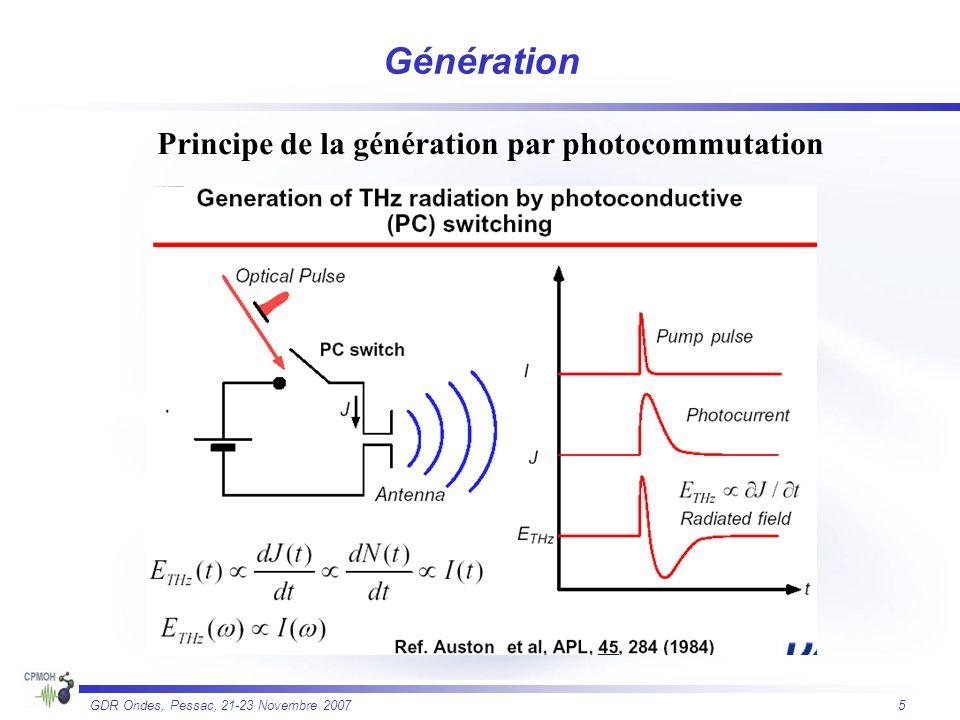 Génération Principe de la génération par photocommutation