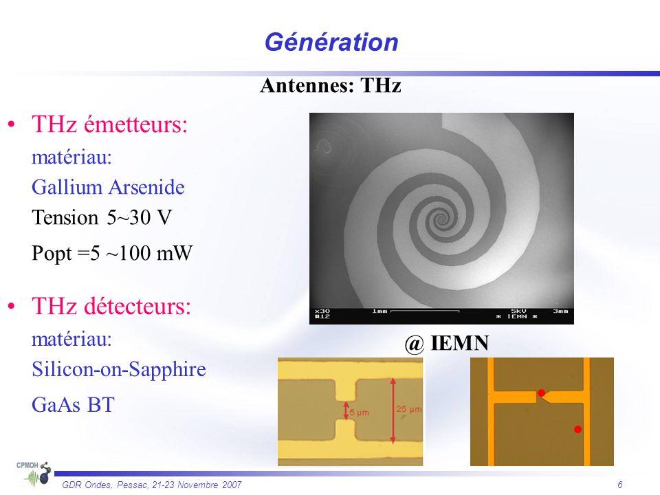 THz émetteurs: matériau: Gallium Arsenide Tension 5~30 V