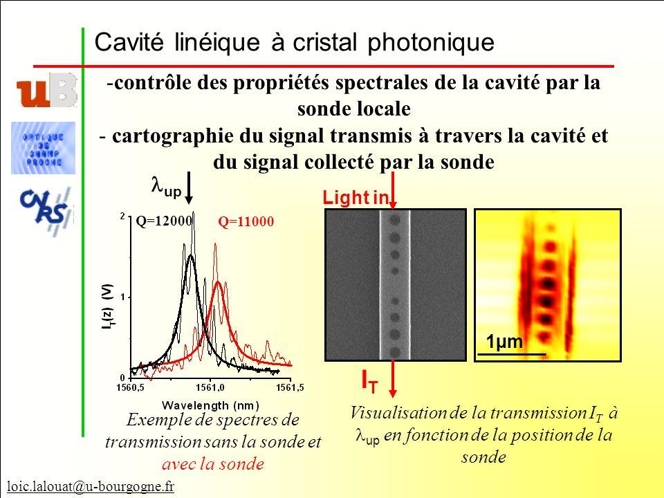 contrôle des propriétés spectrales de la cavité par la sonde locale