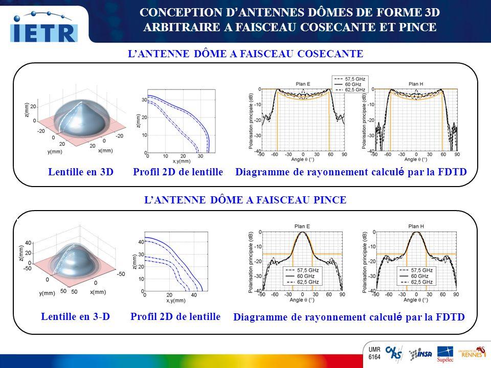 CONCEPTION D'ANTENNES DÔMES DE FORME 3D ARBITRAIRE A FAISCEAU COSECANTE ET PINCE