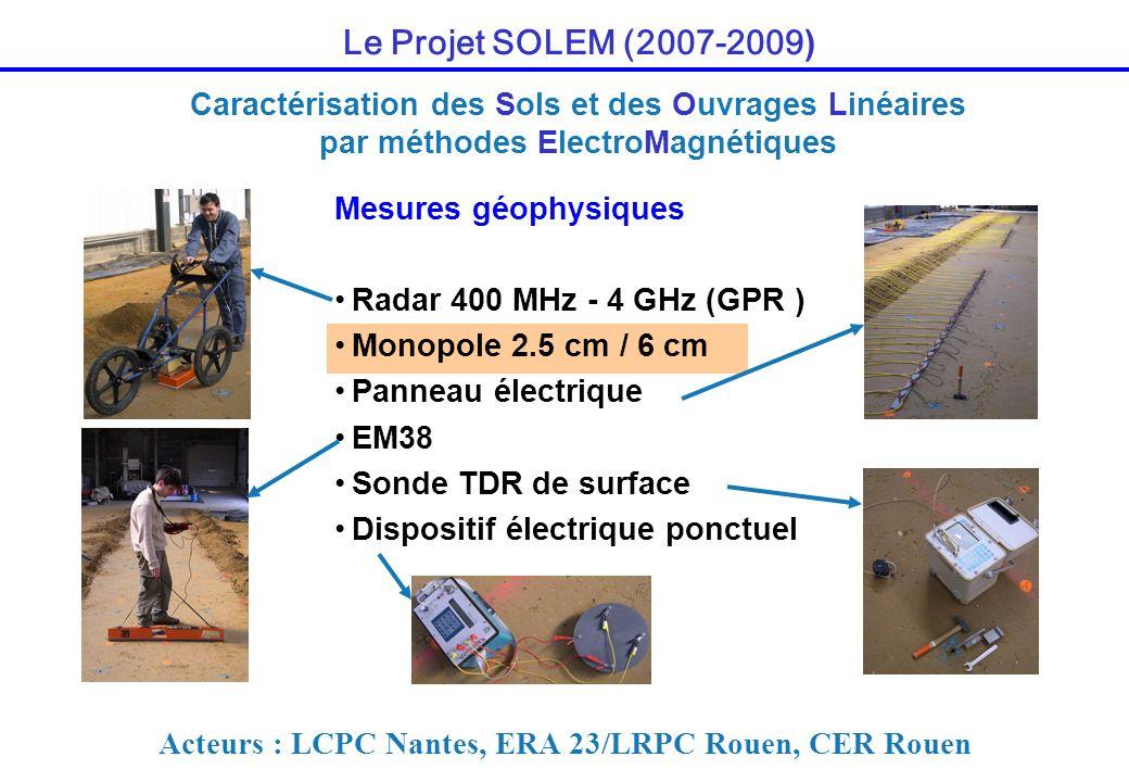 Le Projet SOLEM (2007-2009) Caractérisation des Sols et des Ouvrages Linéaires. par méthodes ElectroMagnétiques.