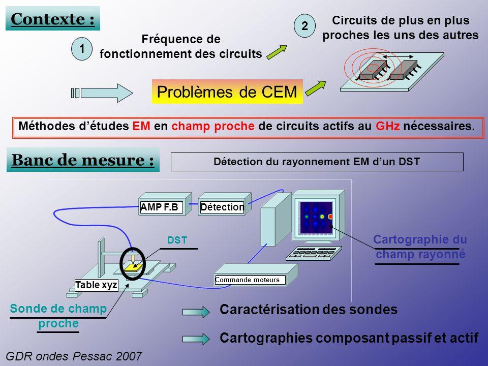 Contexte : Problèmes de CEM Banc de mesure :