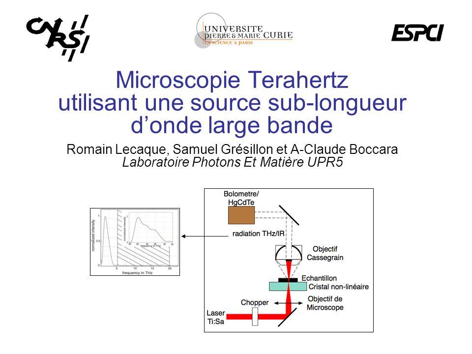 Microscopie Terahertz utilisant une source sub-longueur d'onde large bande Romain Lecaque, Samuel Grésillon et A-Claude Boccara Laboratoire Photons Et Matière UPR5