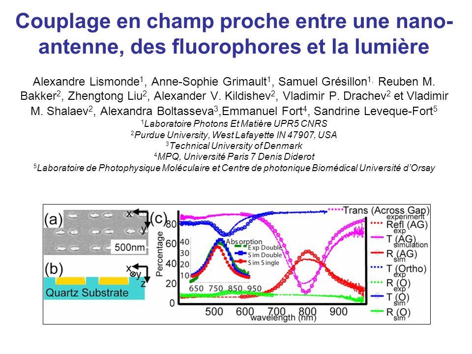 Couplage en champ proche entre une nano-antenne, des fluorophores et la lumière Alexandre Lismonde1, Anne-Sophie Grimault1, Samuel Grésillon1, Reuben M.