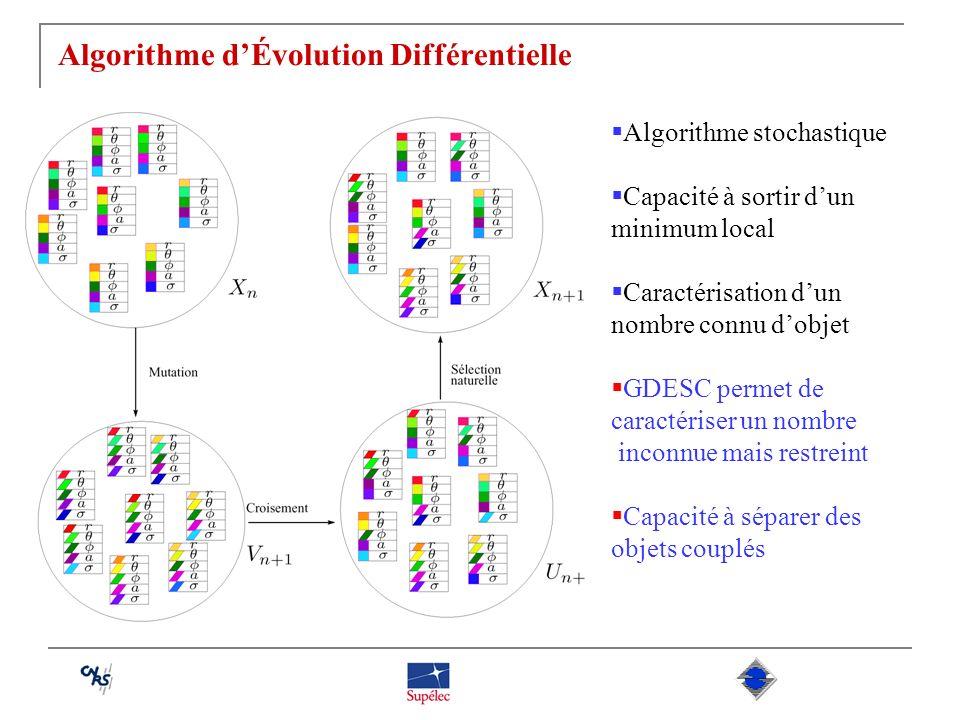 Algorithme d'Évolution Différentielle