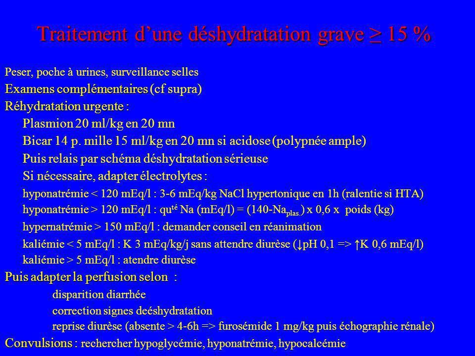 Traitement d'une déshydratation grave ≥ 15 %