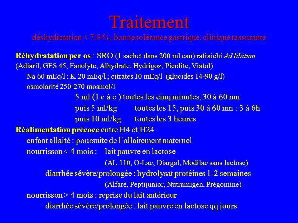 Traitement déshydratation < 7-8 %, bonne tolérance gastrique, clinique rassurante