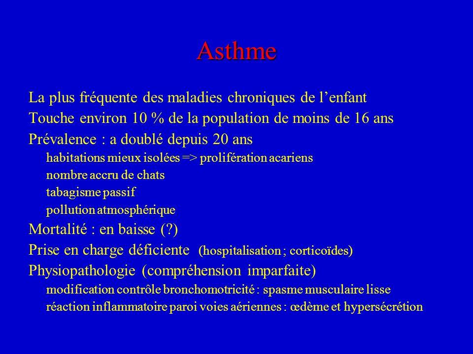 Asthme La plus fréquente des maladies chroniques de l'enfant