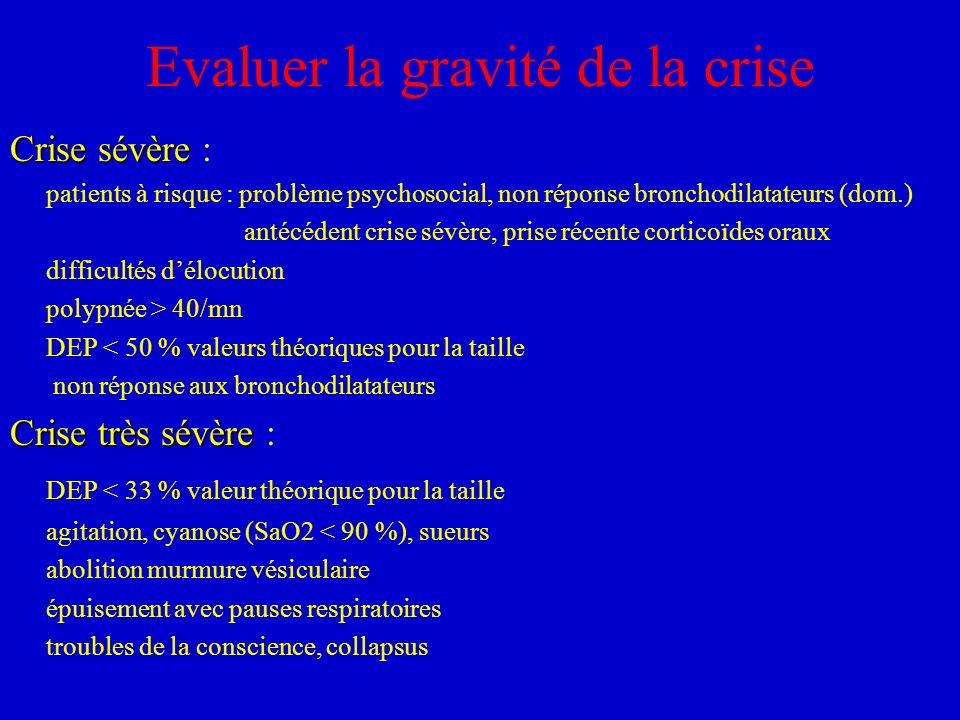 Evaluer la gravité de la crise