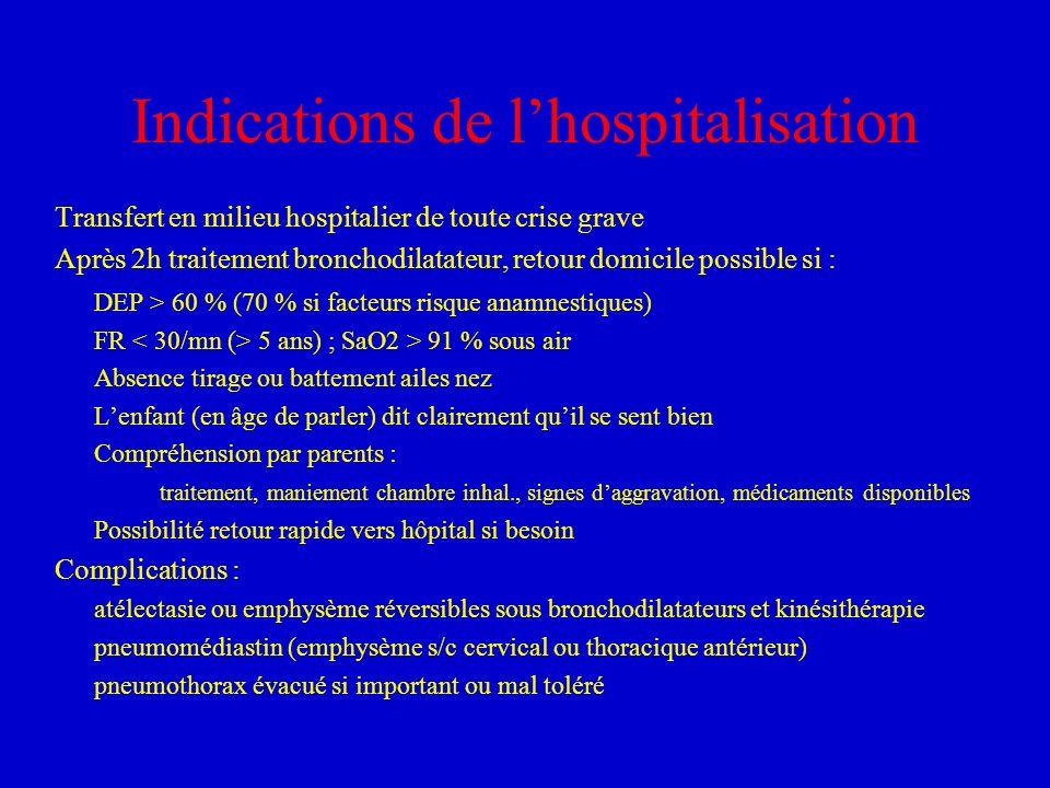 Indications de l'hospitalisation