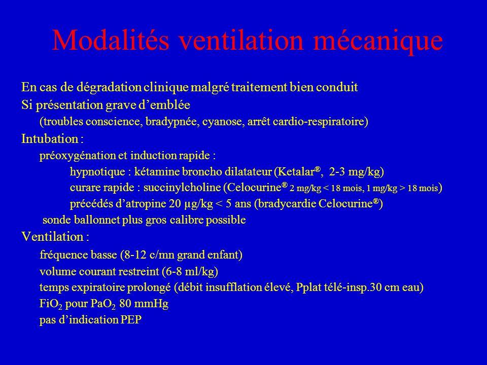 Modalités ventilation mécanique