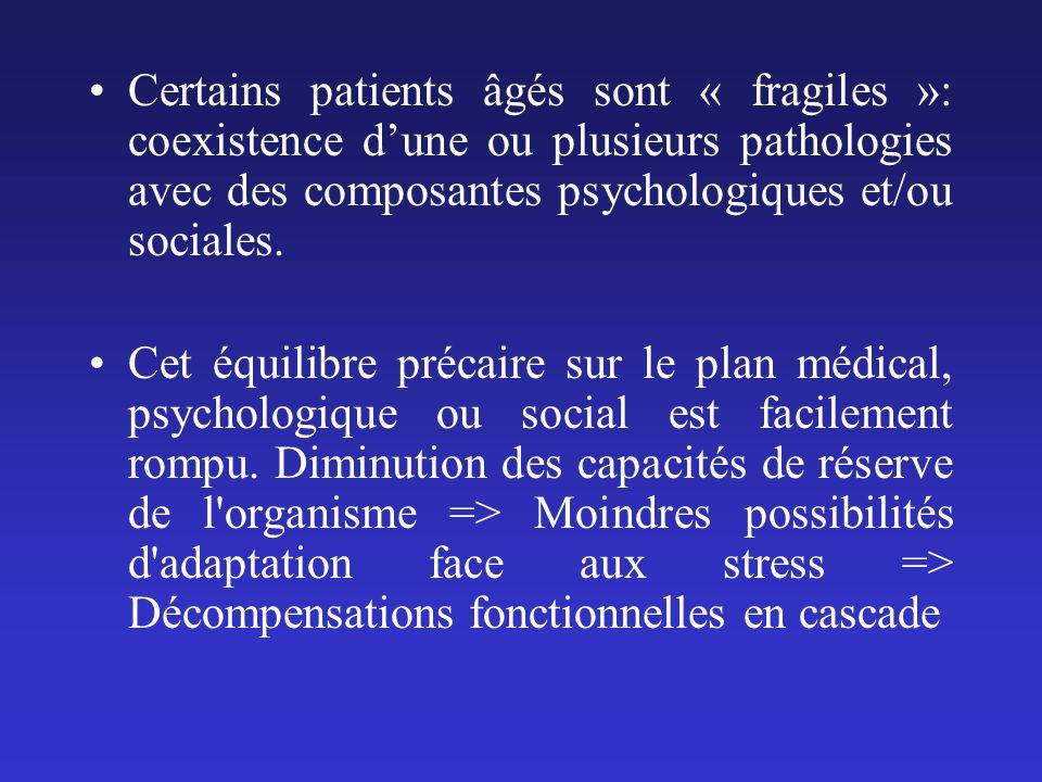 Certains patients âgés sont « fragiles »: coexistence d'une ou plusieurs pathologies avec des composantes psychologiques et/ou sociales.