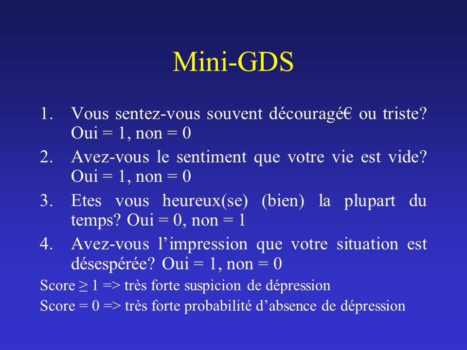 Mini-GDS Vous sentez-vous souvent découragé€ ou triste Oui = 1, non = 0. Avez-vous le sentiment que votre vie est vide Oui = 1, non = 0.