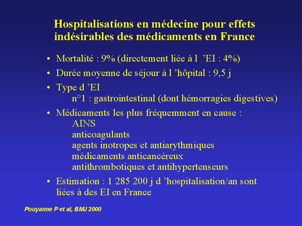 Turpie, Am J Cardiol. 2000
