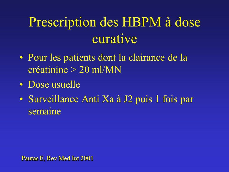 Prescription des HBPM à dose curative
