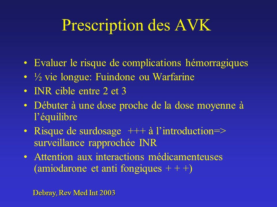 Prescription des AVK Evaluer le risque de complications hémorragiques