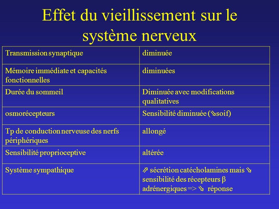 Effet du vieillissement sur le système nerveux