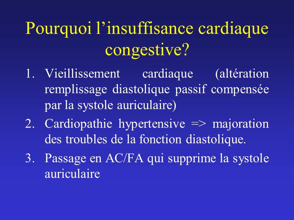 Pourquoi l'insuffisance cardiaque congestive
