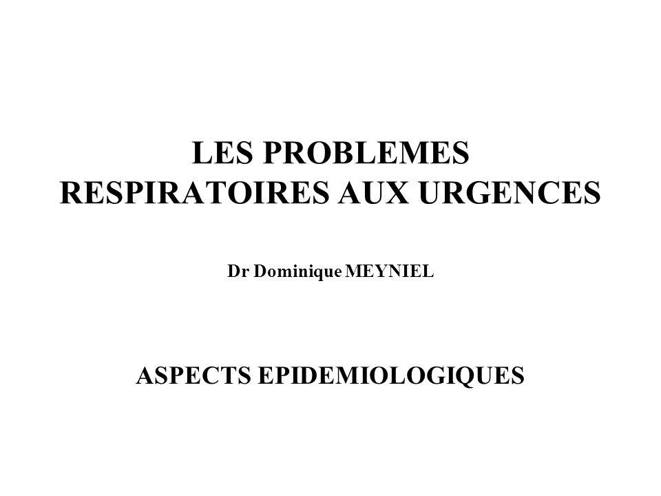 LES PROBLEMES RESPIRATOIRES AUX URGENCES Dr Dominique MEYNIEL