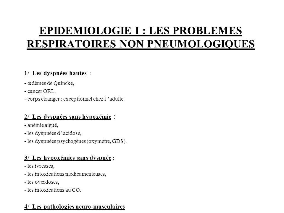 EPIDEMIOLOGIE I : LES PROBLEMES RESPIRATOIRES NON PNEUMOLOGIQUES