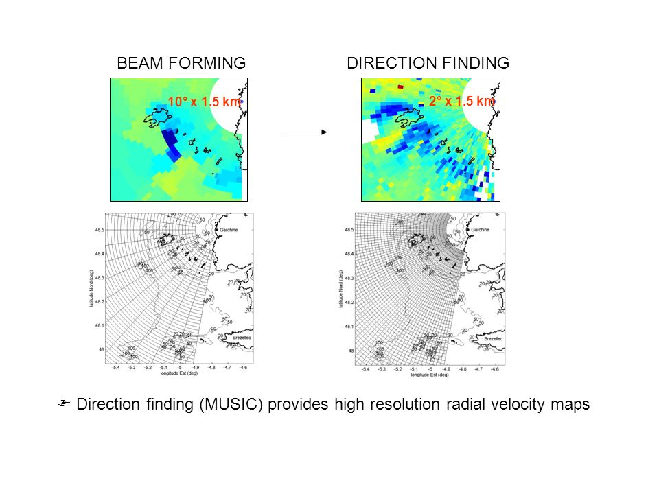 BEAM FORMING DIRECTION FINDING