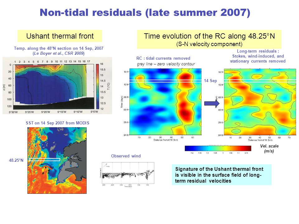 Non-tidal residuals (late summer 2007)