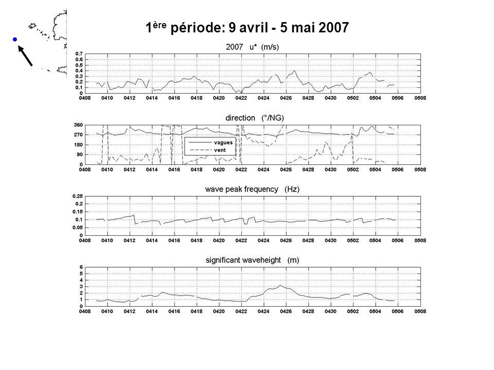 1ère période: 9 avril - 5 mai 2007