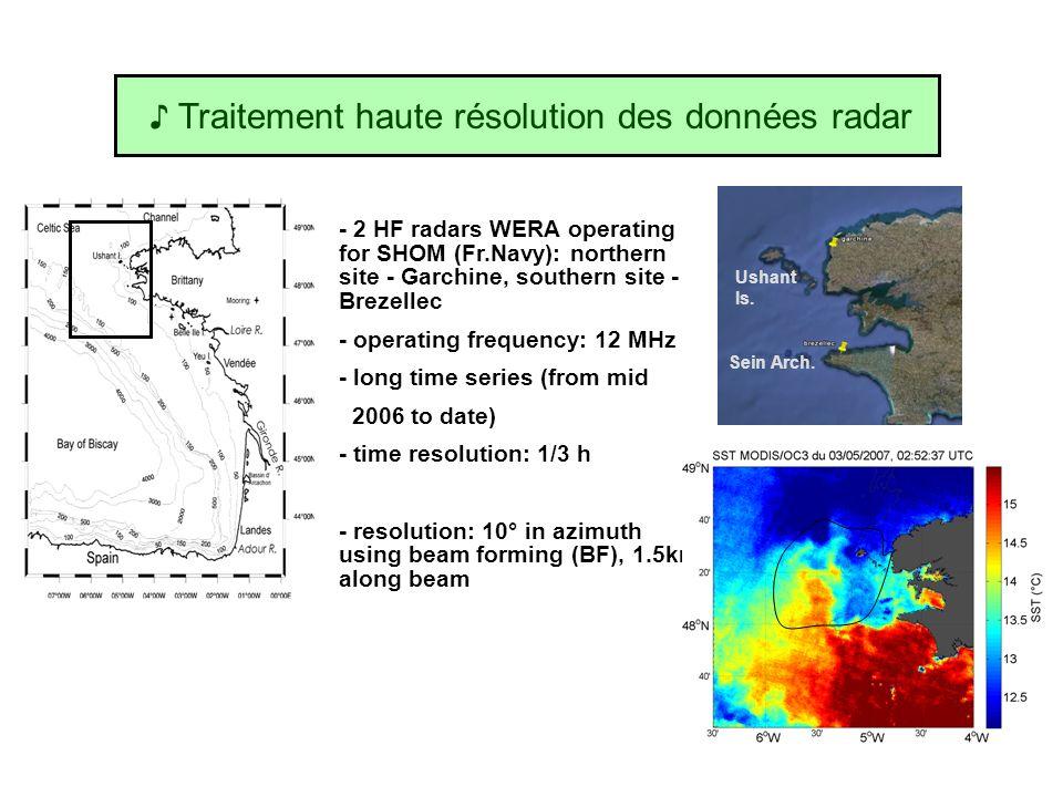 ♪ Traitement haute résolution des données radar