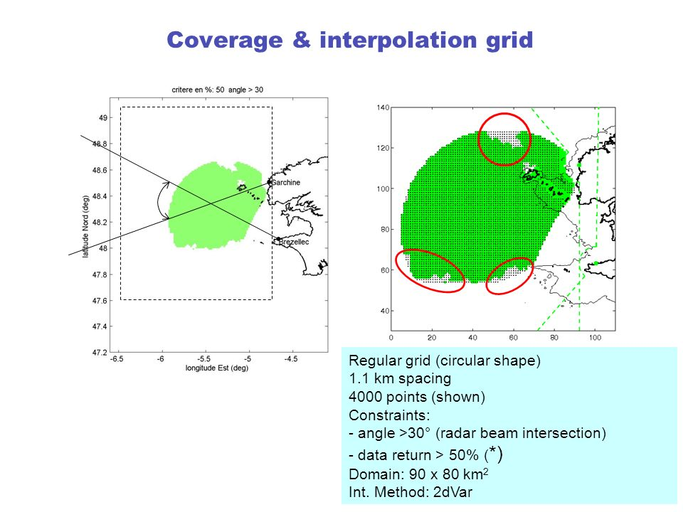 Coverage & interpolation grid
