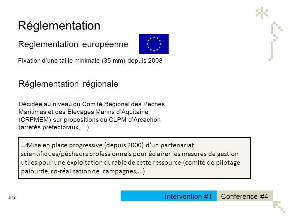 Réglementation Réglementation européenne Réglementation régionale