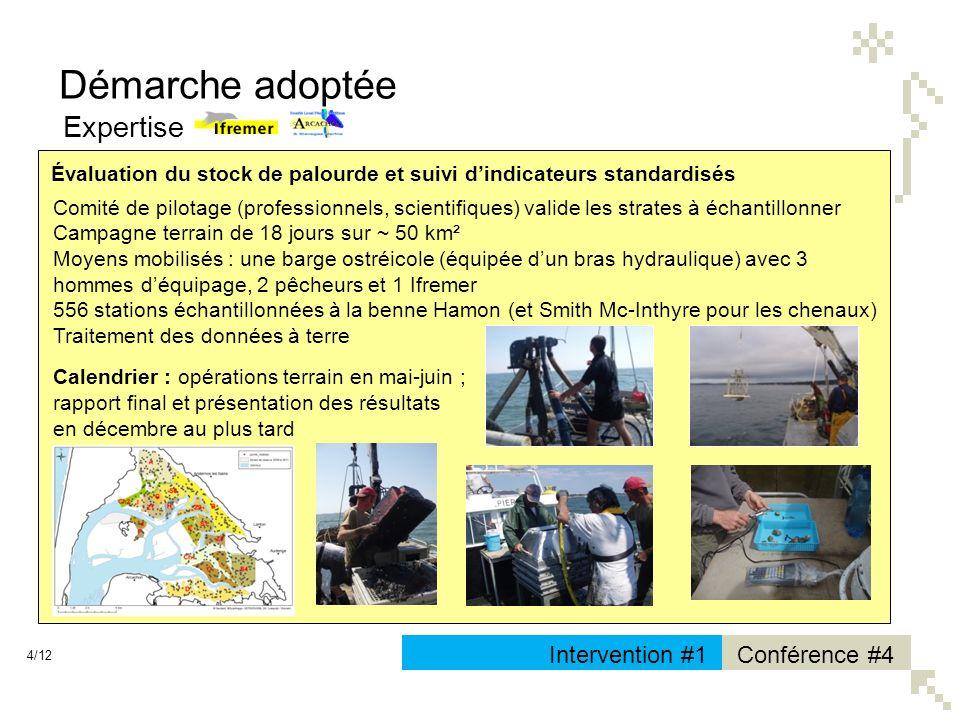 Démarche adoptée Expertise Intervention #1 Conférence #4