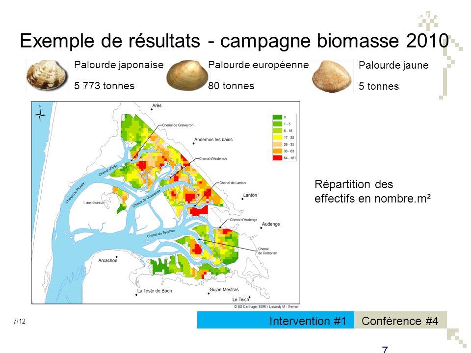 Exemple de résultats - campagne biomasse 2010